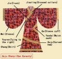 Vestimenta China de la Dinastía Han